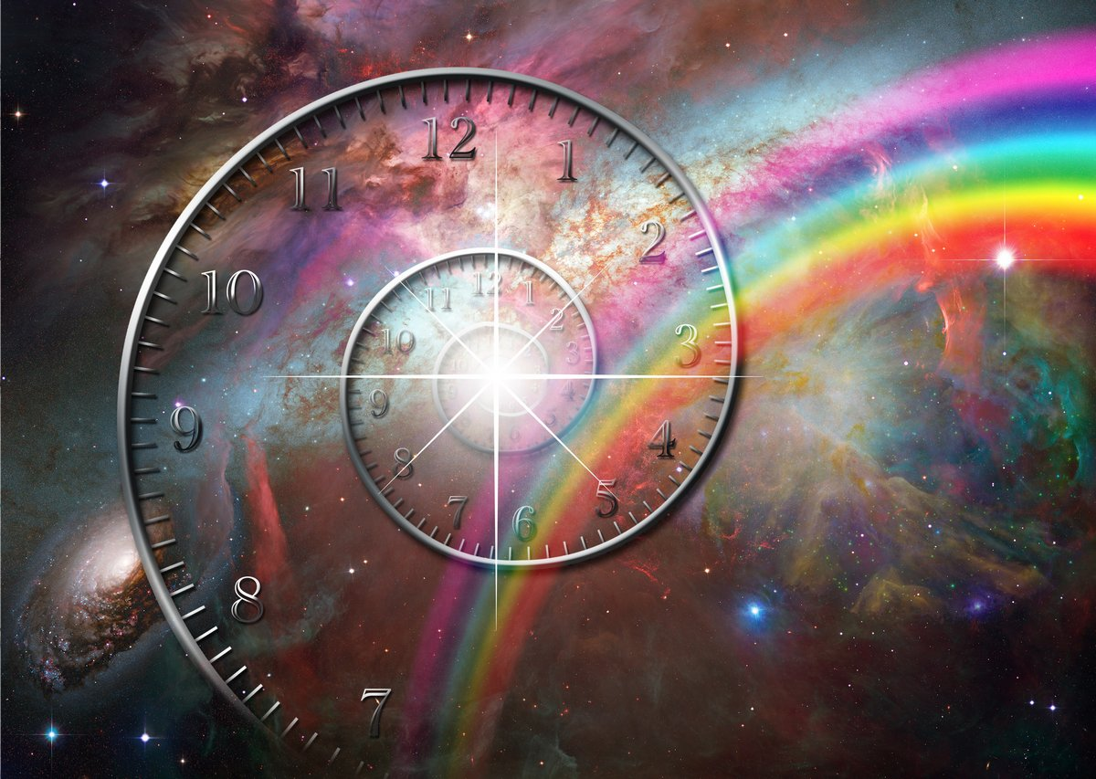Timing In Astrology